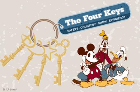 Four Keys Basics